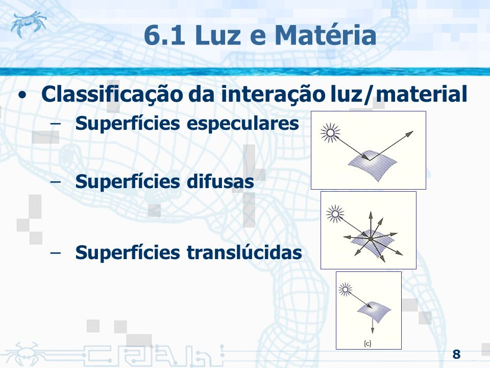 59 6.8 Especificação de Materiais/OpenGL Aspectos de programação –Toda mudança de material implica em um grande número de chamadas a glMaterial –Melhor escrever a seguinte função para trocar o material void materials(materialStruct *materials) { glMaterialfv(GL_FRONT, GL_AMBIENT, materials->ambient); glMaterialfv(GL_FRONT, GL_DIFFUSE, materials->diffuse); glMaterialfv(GL_FRONT, GL_SPECULAR, materials->specular); glMaterialf (GL_FRONT, GL_SHININESS, materials->shininess); }