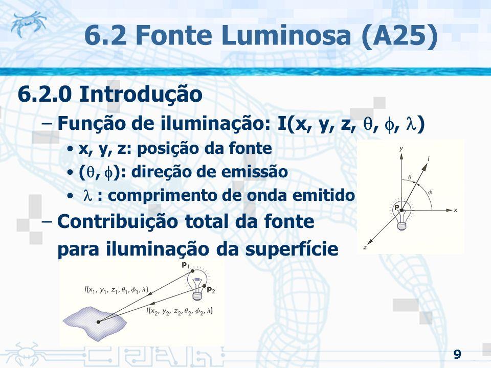 20 6.3 O Modelo de Reflexão de Phong Suporta os 3 tipos de interação luz/material –Ambiente –Difusa –Especular Cada fonte i contém as 3 intensidades