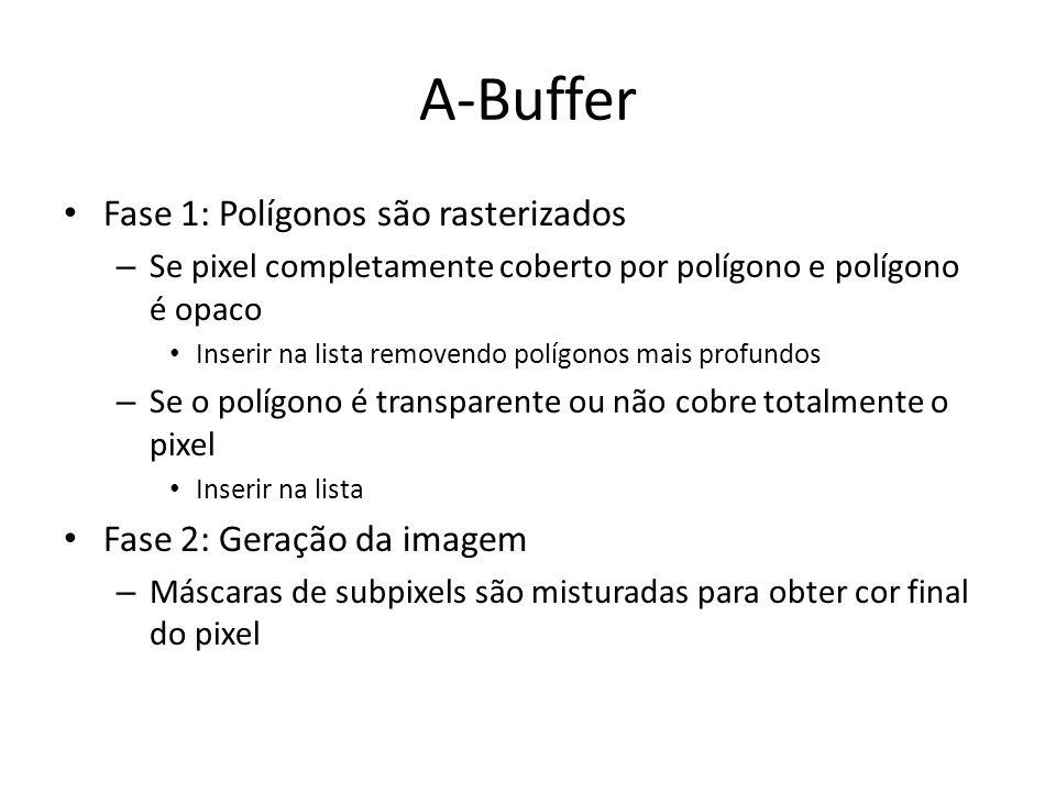 A-Buffer Fase 1: Polígonos são rasterizados – Se pixel completamente coberto por polígono e polígono é opaco Inserir na lista removendo polígonos mais