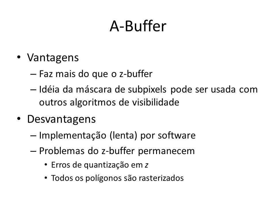 A-Buffer Vantagens – Faz mais do que o z-buffer – Idéia da máscara de subpixels pode ser usada com outros algoritmos de visibilidade Desvantagens – Im