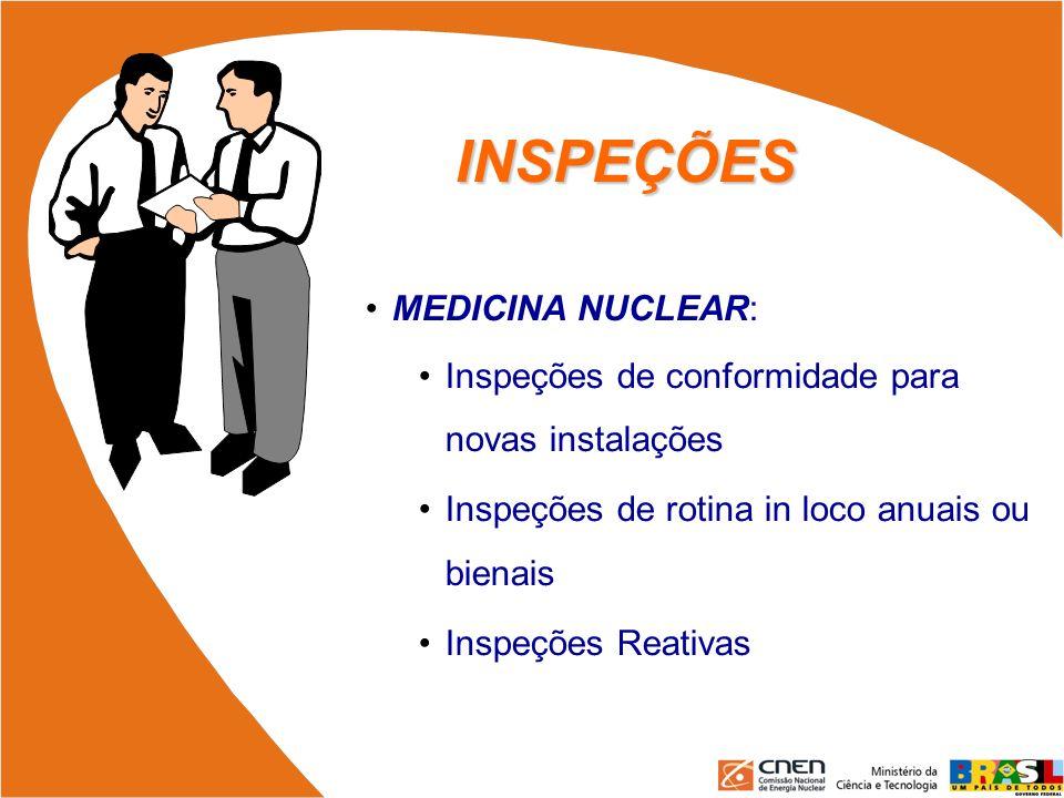 INSPEÇÕES MEDICINA NUCLEAR: Inspeções de conformidade para novas instalações Inspeções de rotina in loco anuais ou bienais Inspeções Reativas