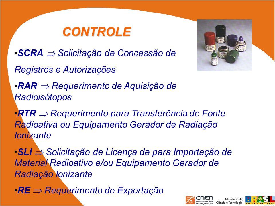 CONTROLE SCRA Solicitação de Concessão de Registros e Autorizações RAR Requerimento de Aquisição de Radioisótopos RTR Requerimento para Transferência