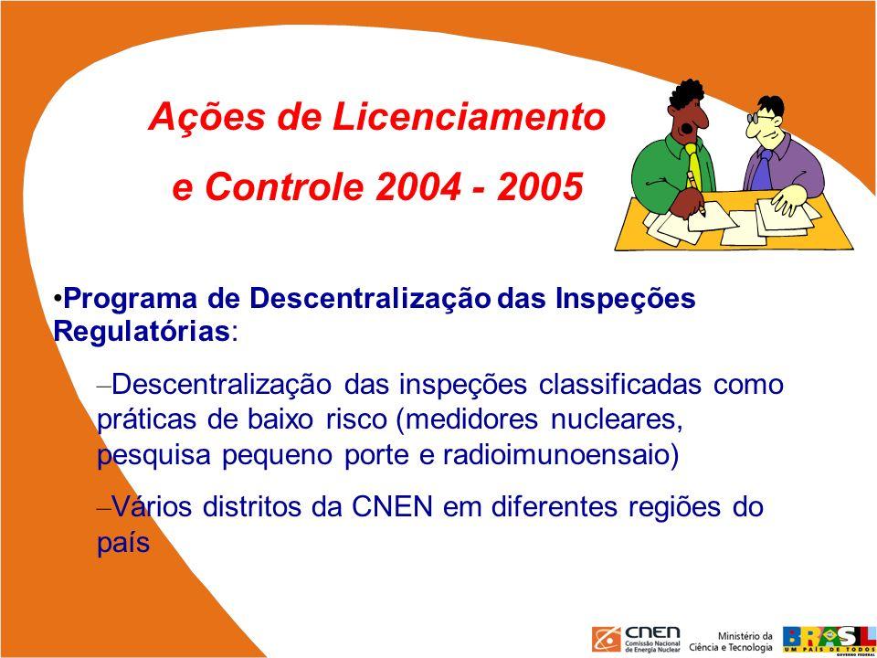 Programa de Descentralização das Inspeções Regulatórias: – Descentralização das inspeções classificadas como práticas de baixo risco (medidores nuclea