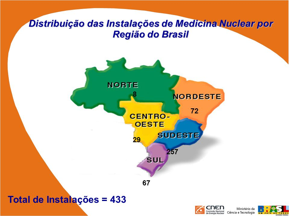 Situação do Licenciamento das Instalações de Medicina Nuclear Nuclear ATIVAINATIVASUSPENSAANÁLISESUB- TOTAL TOTAL NORTE52018 NORDESTE55104372 CENTRO- OESTE 2332129 SUDESTE18955103257 SUL54102167 SUB-TOTAL32680189433