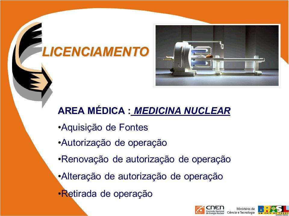 LICENCIAMENTO AREA MÉDICA : MEDICINA NUCLEAR Aquisição de Fontes Autorização de operação Renovação de autorização de operação Alteração de autorização
