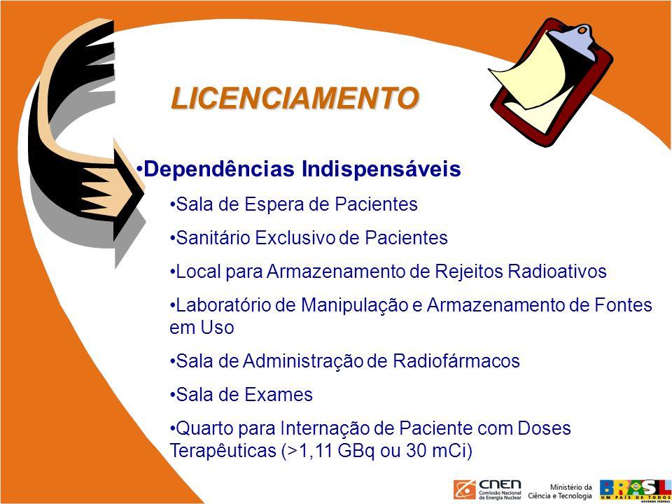 LICENCIAMENTO Dependências Indispensáveis Sala de Espera de Pacientes Sanitário Exclusivo de Pacientes Local para Armazenamento de Rejeitos Radioativo