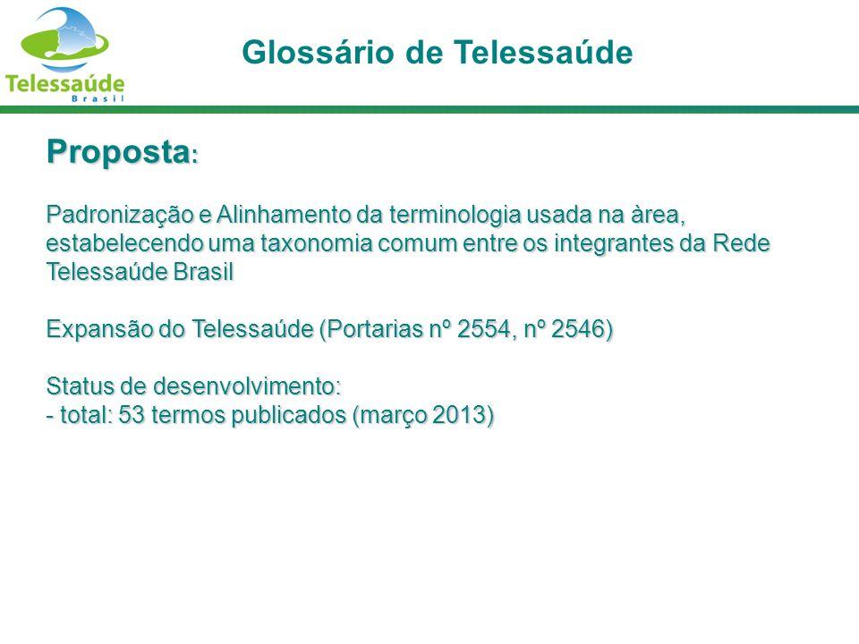 Proposta : Padronização e Alinhamento da terminologia usada na àrea, estabelecendo uma taxonomia comum entre os integrantes da Rede Telessaúde Brasil