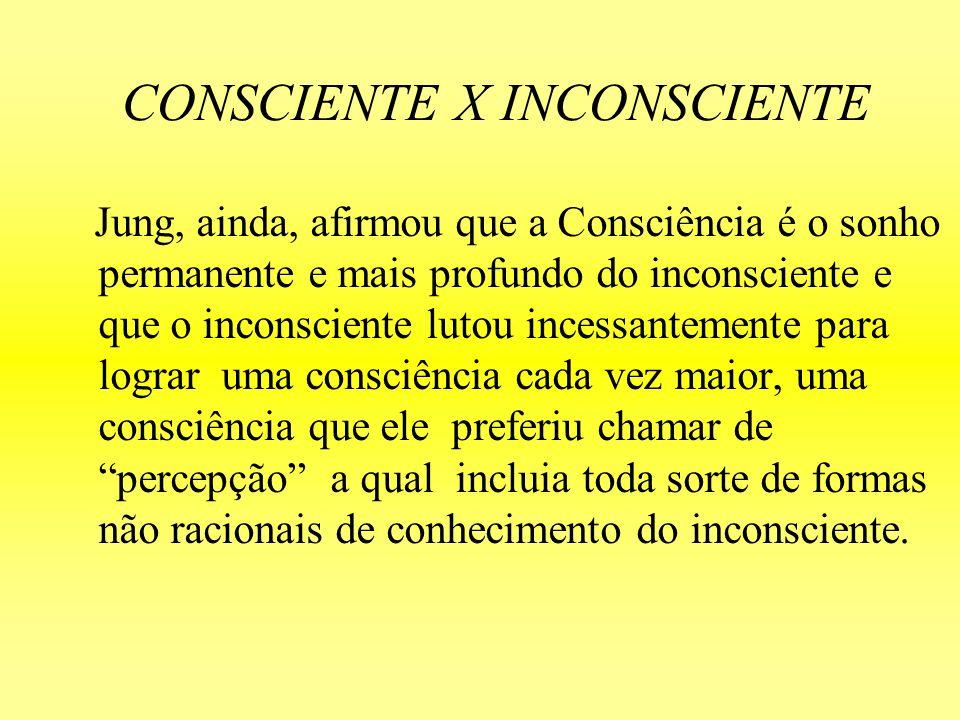 CONSCIENTE X INCONSCIENTE Jung, ainda, afirmou que a Consciência é o sonho permanente e mais profundo do inconsciente e que o inconsciente lutou inces