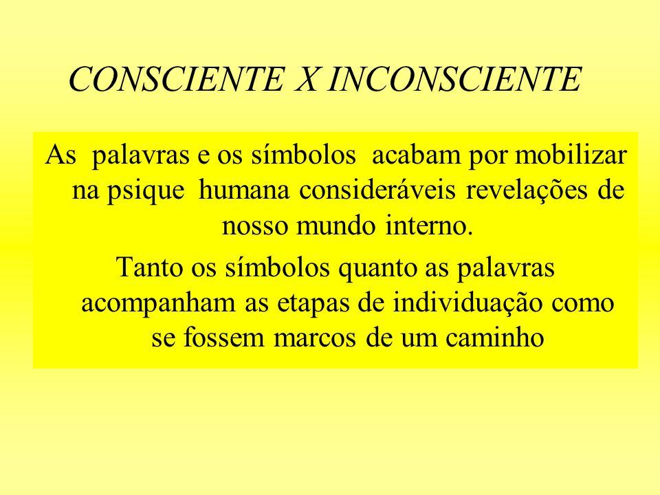 CONSCIENTE X INCONSCIENTE Os símbolos baseiam-se em determinados arquétipos que se apresentam no inconsciente, através dos sonhos, das fantasias, das imagens.