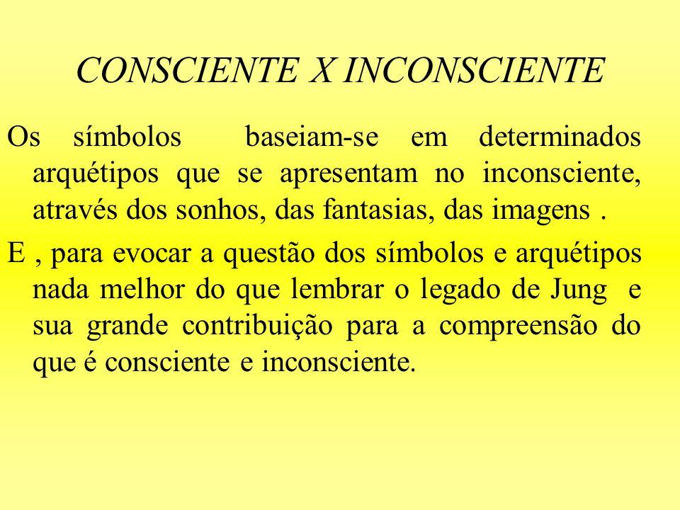 CONSCIENTE X INCONSCIENTE Os símbolos baseiam-se em determinados arquétipos que se apresentam no inconsciente, através dos sonhos, das fantasias, das