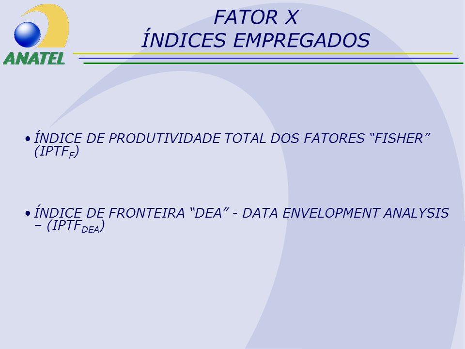 FATOR X ÍNDICES EMPREGADOS ÍNDICE DE PRODUTIVIDADE TOTAL DOS FATORES FISHER (IPTF F ) ÍNDICE DE FRONTEIRA DEA - DATA ENVELOPMENT ANALYSIS – (IPTF DEA