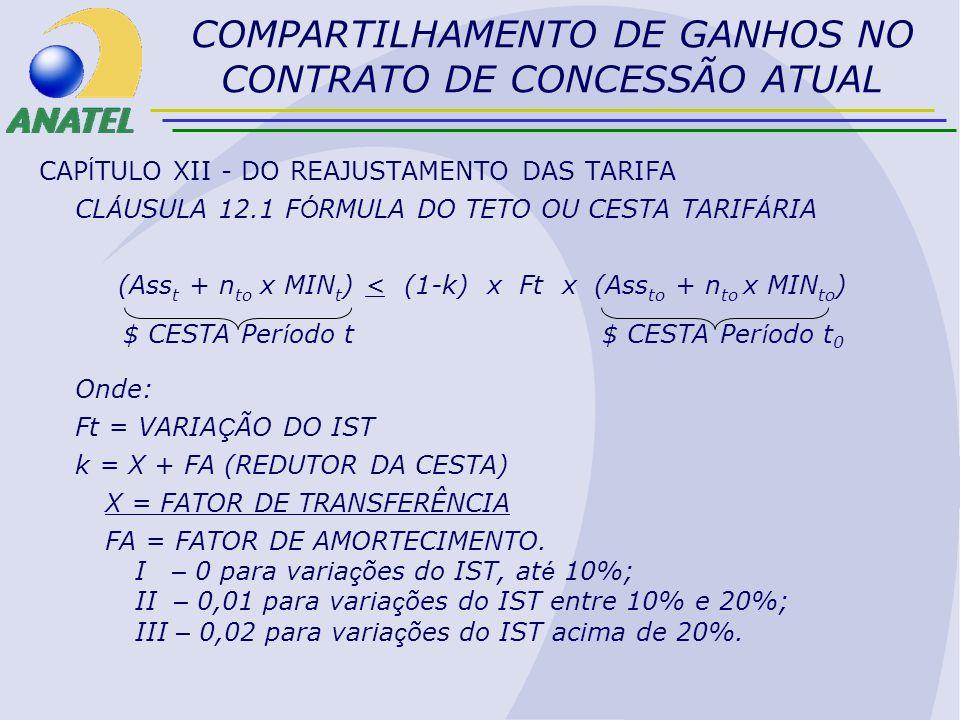 FATOR X NO CONTRATO DE CONCESSÃO ATUAL CAPÍTULO XII - DO REAJUSTAMENTO DAS TARIFAS CL Á USULA 12.1 F Ó RMULA DO TETO OU CESTA TARIF Á RIA § 1 º Para o per í odo de 1 º de janeiro de 2006 a 31 de dezembro de 2007, o fator de transferência X ser á estabelecido pela Anatel com base em metodologia simplificada que inclua, dentre outros, os dados f í sicos e econômicos referentes aos produtos assinatura mensal e minuto de utiliza ç ão, bem como aos fatores materiais, pessoal, servi ç os e deprecia ç ão..