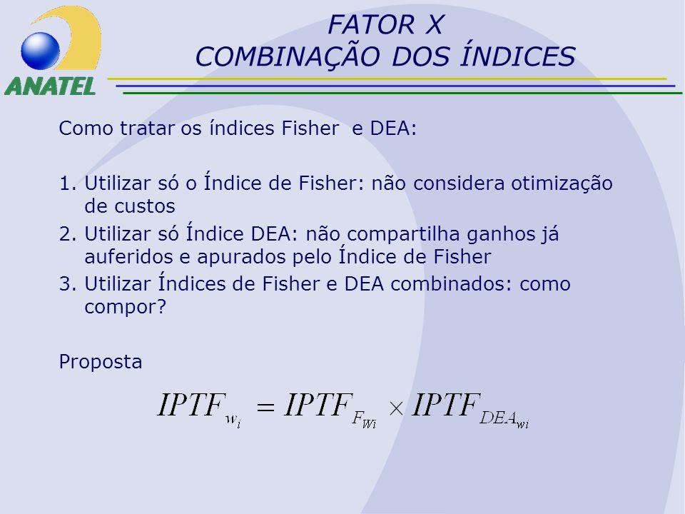 FATOR X COMBINAÇÃO DOS ÍNDICES Como tratar os índices Fisher e DEA: 1.Utilizar só o Índice de Fisher: não considera otimização de custos 2.Utilizar só