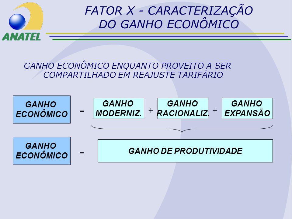 FATOR X - CARACTERIZAÇÃO DO GANHO ECONÔMICO GANHO ECONÔMICO ENQUANTO PROVEITO A SER COMPARTILHADO EM REAJUSTE TARIFÁRIO GANHO ECONÔMICO GANHO MODERNIZ