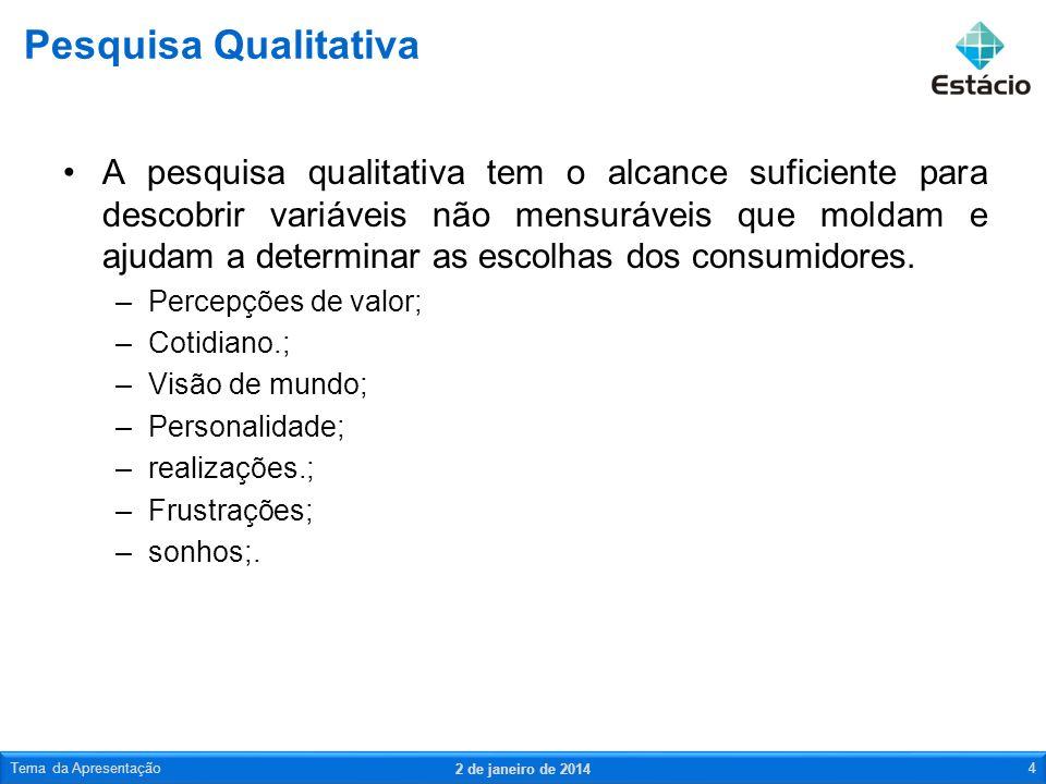 O perfil desejado de público-alvo está sendo usado como parâmetro para o recrutamento e a seleção dos participantes.