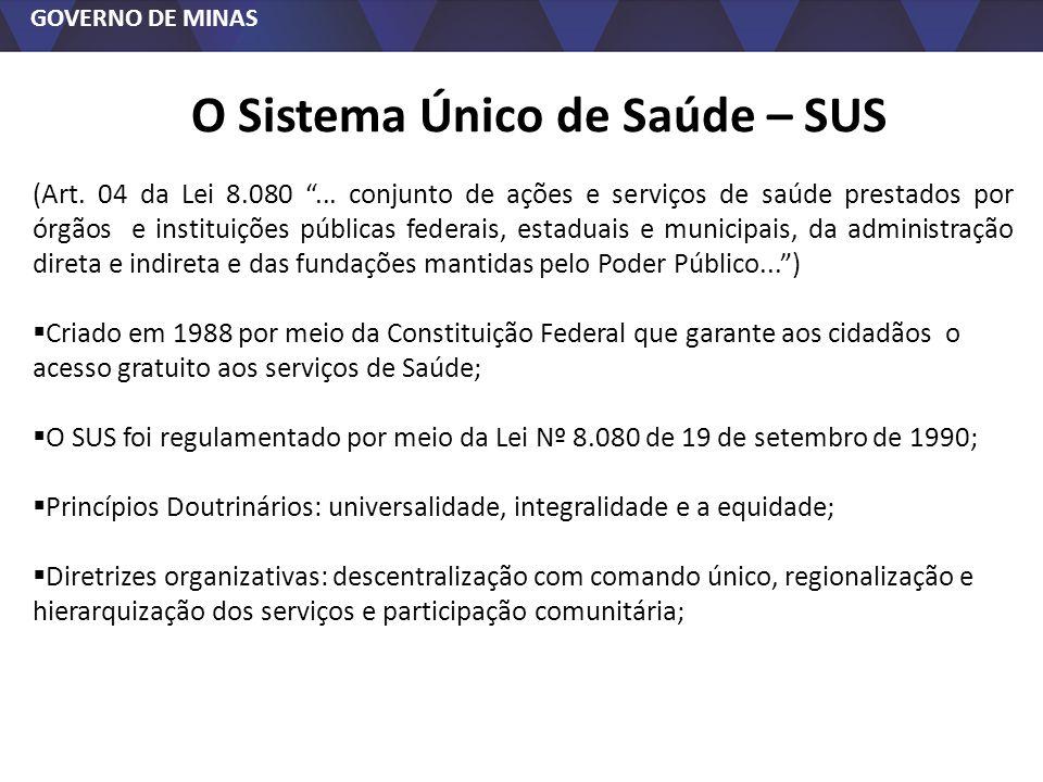 GOVERNO DE MINAS (Art. 04 da Lei 8.080... conjunto de ações e serviços de saúde prestados por órgãos e instituições públicas federais, estaduais e mun