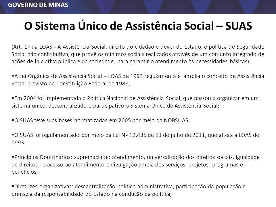 GOVERNO DE MINAS (Art. 1º da LOAS - A Assistência Social, direito do cidadão e dever do Estado, é política de Seguridade Social não contributiva, que