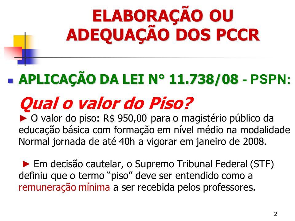 ELABORAÇÃO OU ADEQUAÇÃO DOS PCCR APLICAÇÃO DA LEI N° 11.738/08 : APLICAÇÃO DA LEI N° 11.738/08 - PSPN: Composição do valor do Piso segundo decisão do STF.