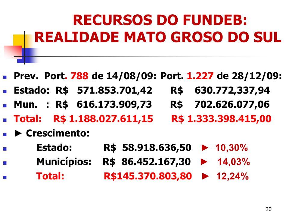 RECURSOS DO FUNDEB: REALIDADE MATO GROSO DO SUL Prev. Port. 788 de 14/08/09: Port. 1.227 de 28/12/09: Estado: R$ 571.853.701,42 R$ 630.772,337,94 Mun.
