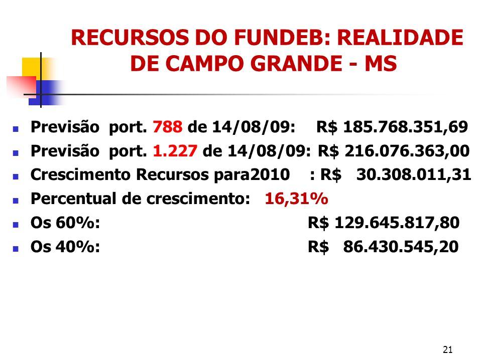 RECURSOS DO FUNDEB: REALIDADE DE CAMPO GRANDE - MS Previsão port. 788 de 14/08/09: R$ 185.768.351,69 Previsão port. 1.227 de 14/08/09: R$ 216.076.363,