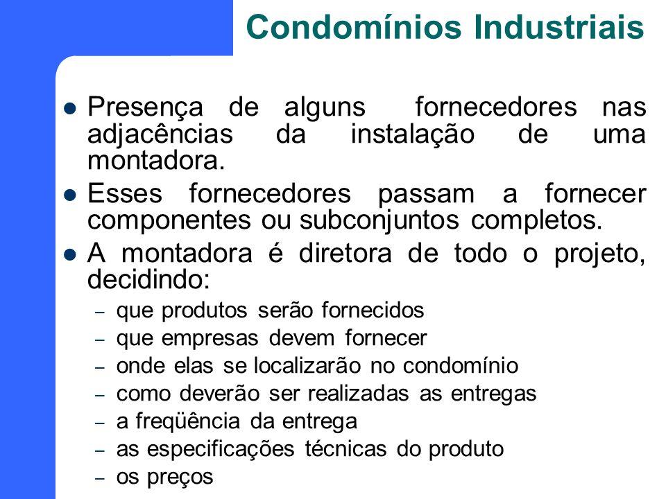 Condomínios Industriais Presença de alguns fornecedores nas adjacências da instalação de uma montadora. Esses fornecedores passam a fornecer component
