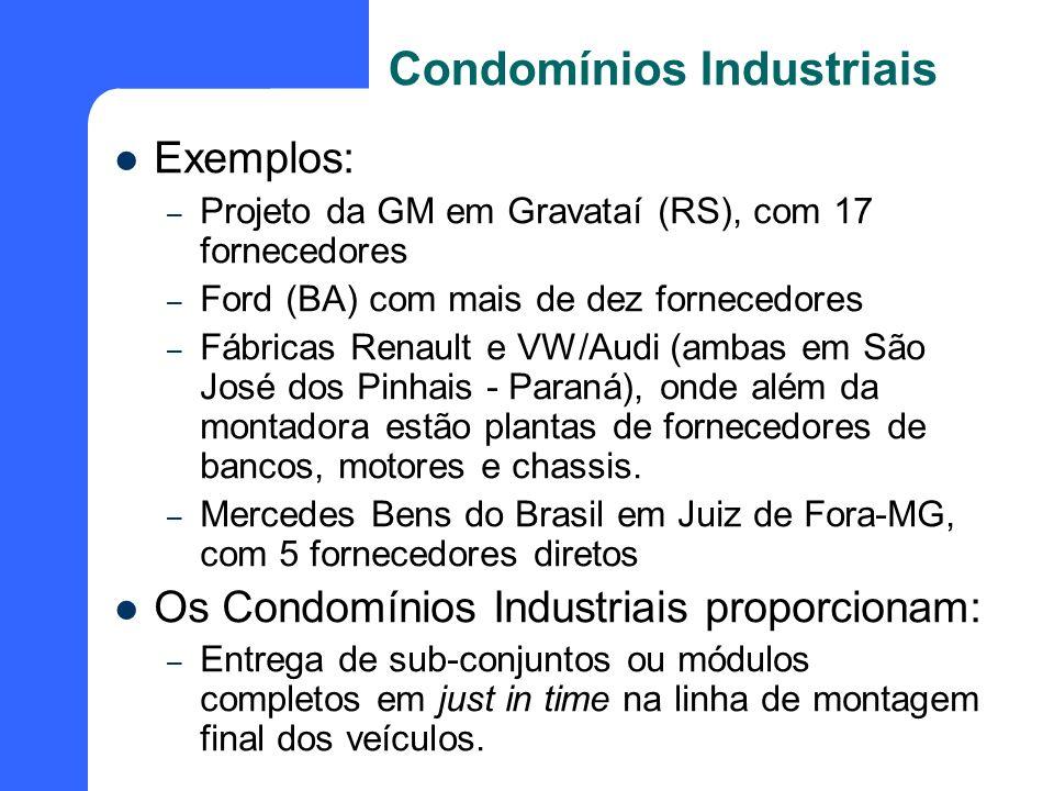 Exemplos: – Projeto da GM em Gravataí (RS), com 17 fornecedores – Ford (BA) com mais de dez fornecedores – Fábricas Renault e VW/Audi (ambas em São Jo
