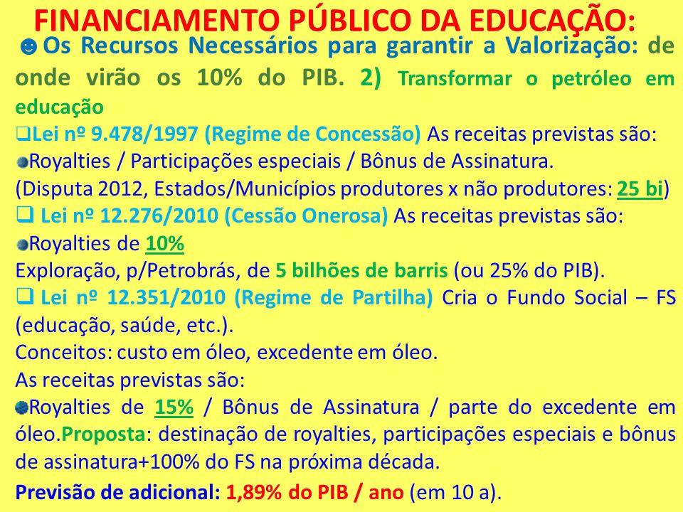 FINANCIAMENTO PÚBLICO DA EDUCAÇÃO: Os Recursos Necessários para garantir a Valorização: de onde virão os 10% do PIB. 2) Transformar o petróleo em educ
