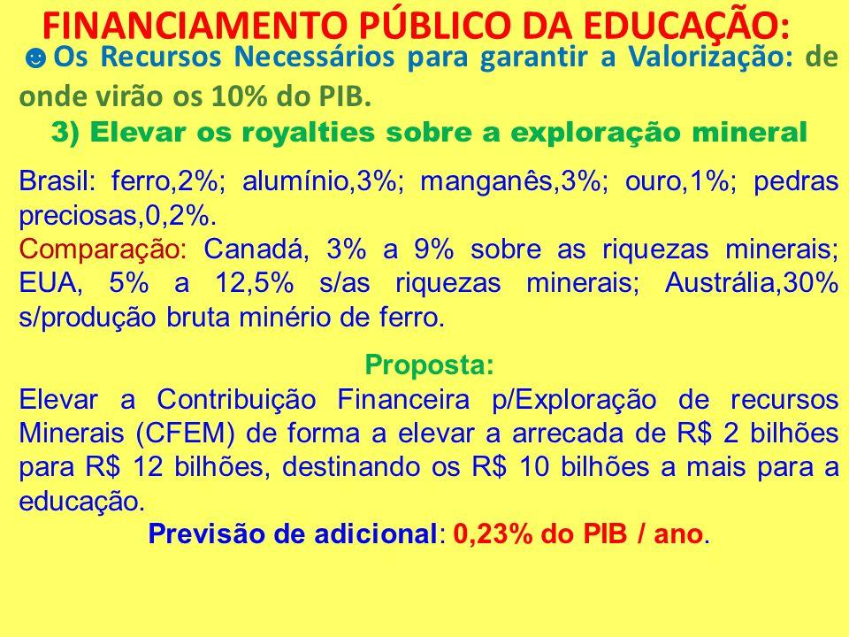 FINANCIAMENTO PÚBLICO DA EDUCAÇÃO: Os Recursos Necessários para garantir a Valorização: de onde virão os 10% do PIB. 3) Elevar os royalties sobre a ex
