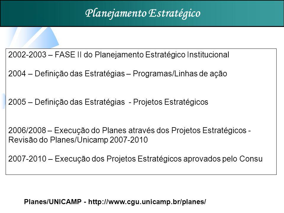 Planejamento Estratégico 2002-2003 – FASE II do Planejamento Estratégico Institucional 2004 – Definição das Estratégias – Programas/Linhas de ação 2005 – Definição das Estratégias - Projetos Estratégicos 2006/2008 – Execução do Planes através dos Projetos Estratégicos - Revisão do Planes/Unicamp 2007-2010 2007-2010 – Execução dos Projetos Estratégicos aprovados pelo Consu Planes/UNICAMP - http://www.cgu.unicamp.br/planes/
