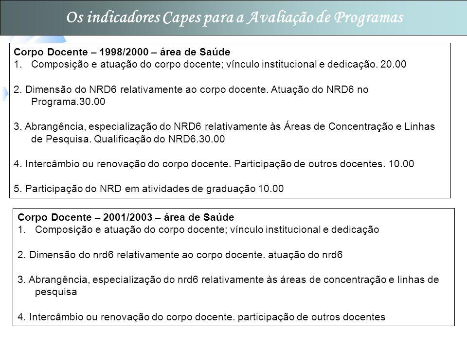 Os indicadores Capes para a Avaliação de Programas Corpo Docente – 1998/2000 – área de Saúde 1.Composição e atuação do corpo docente; vínculo institucional e dedicação.