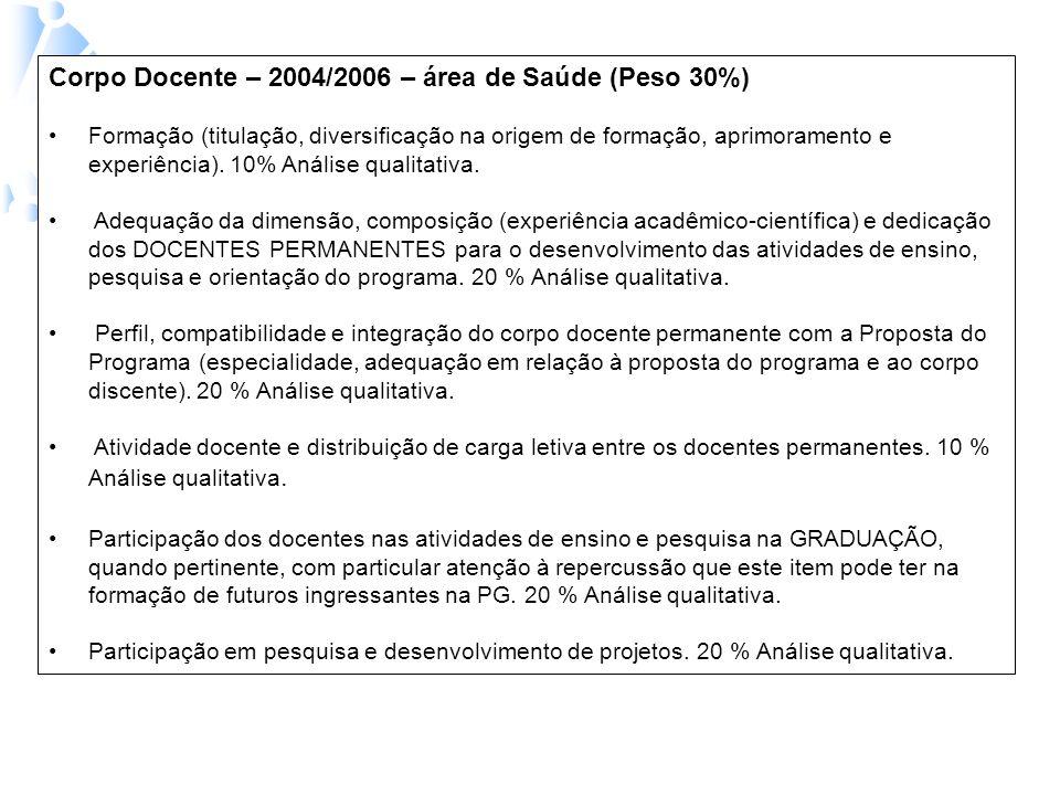 Corpo Docente – 2004/2006 – área de Saúde (Peso 30%) Formação (titulação, diversificação na origem de formação, aprimoramento e experiência).