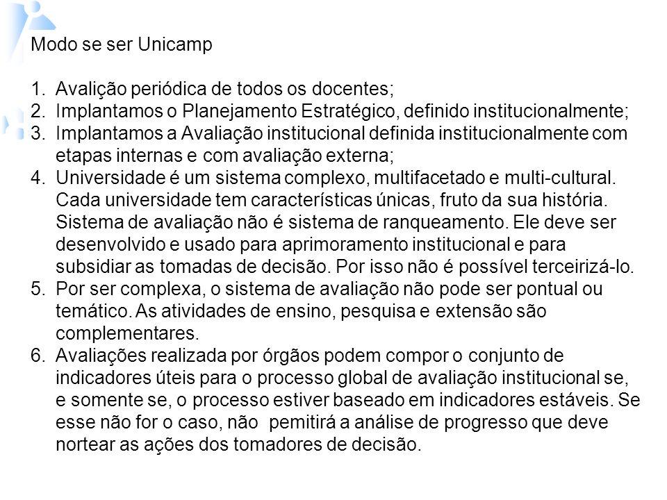 Modo se ser Unicamp 1.Avalição periódica de todos os docentes; 2.Implantamos o Planejamento Estratégico, definido institucionalmente; 3.Implantamos a Avaliação institucional definida institucionalmente com etapas internas e com avaliação externa; 4.Universidade é um sistema complexo, multifacetado e multi-cultural.
