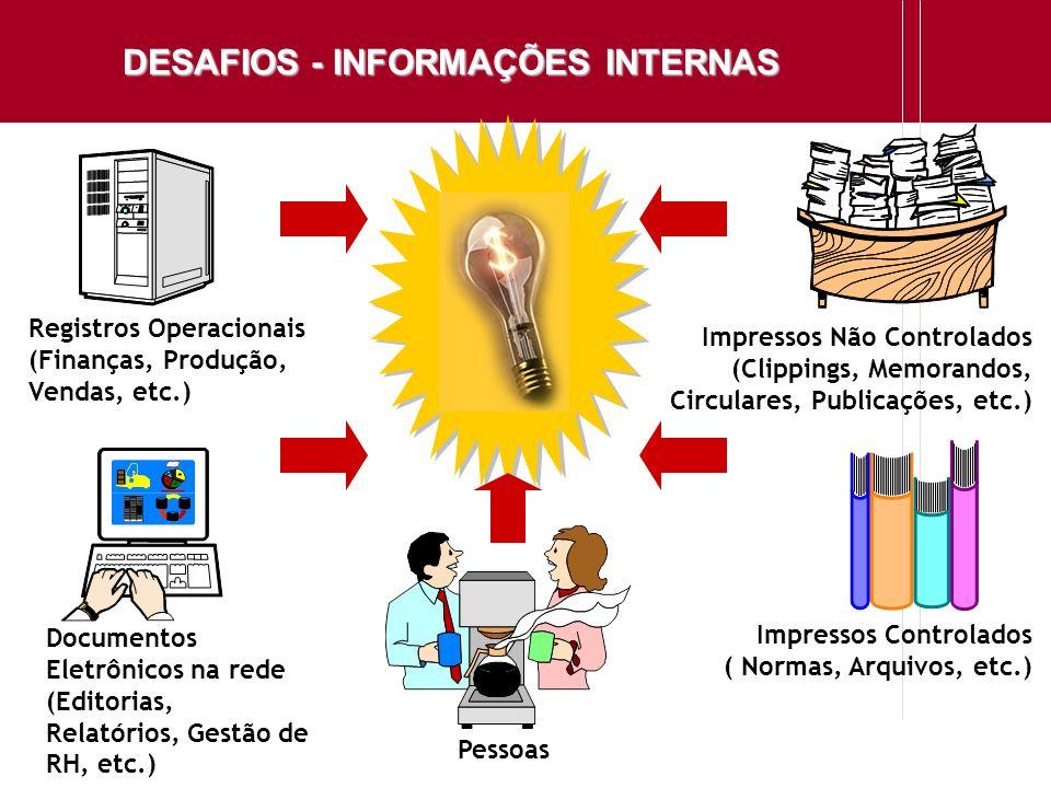 DESAFIOS - INFORMAÇÕES INTERNAS Registros Operacionais (Finanças, Produção, Vendas, etc.) Documentos Eletrônicos na rede (Editorias, Relatórios, Gestã