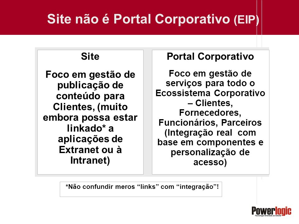 Site não é Portal Corporativo (EIP) Site Foco em gestão de publicação de conteúdo para Clientes, (muito embora possa estar linkado* a aplicações de Ex