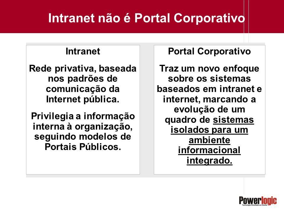 Intranet não é Portal Corporativo Intranet Rede privativa, baseada nos padrões de comunicação da Internet pública. Privilegia a informação interna à o