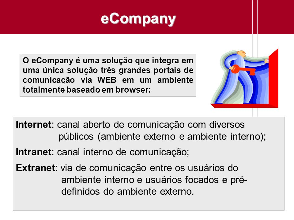 eCompany O eCompany é uma solução que integra em uma única solução três grandes portais de comunicação via WEB em um ambiente totalmente baseado em br