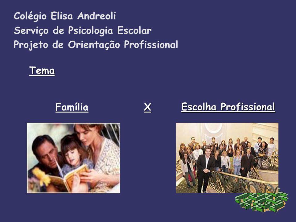 Colégio Elisa Andreoli Serviço de Psicologia Escolar Projeto de Orientação Profissional Tema FamíliaX Escolha Profissional