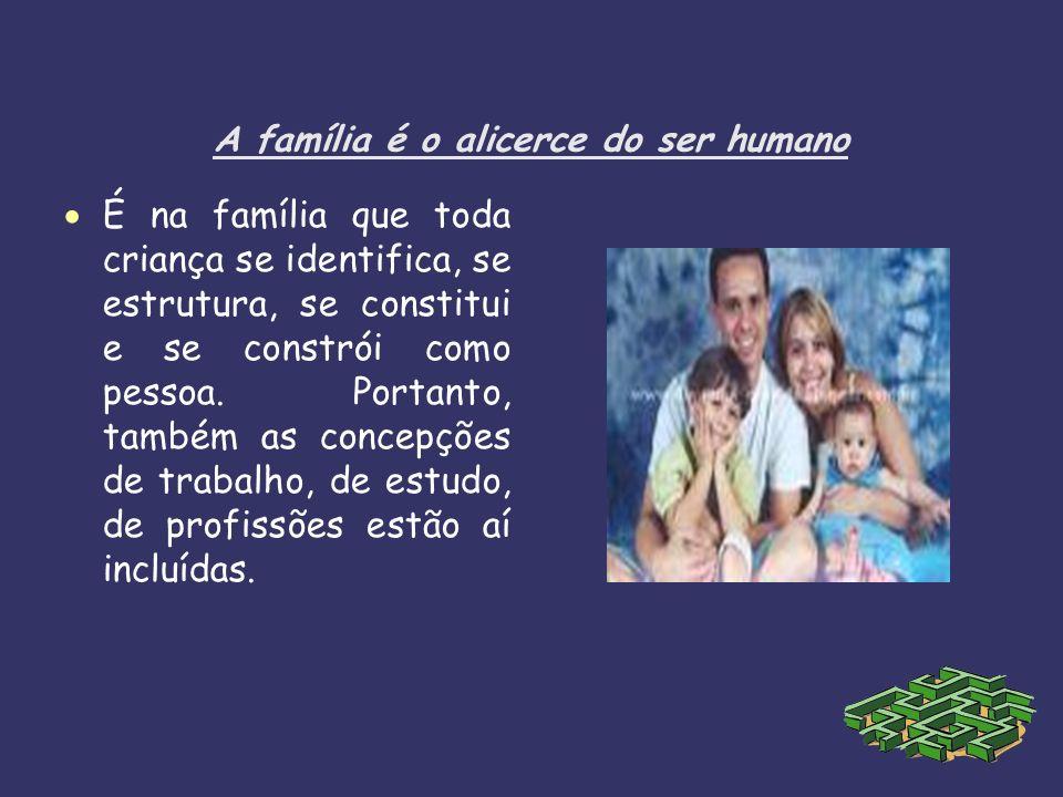 A família é o alicerce do ser humano É na família que toda criança se identifica, se estrutura, se constitui e se constrói como pessoa. Portanto, tamb