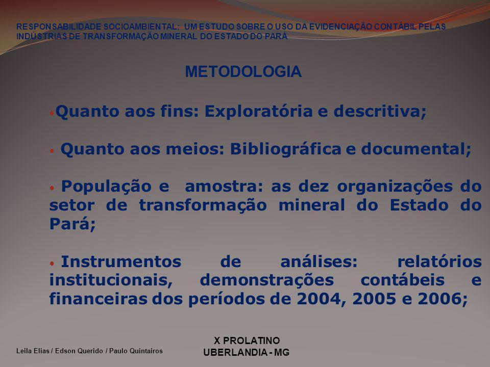 X PROLATINO UBERLANDIA - MG METODOLOGIA Quanto aos fins: Exploratória e descritiva; Quanto aos meios: Bibliográfica e documental; População e amostra:
