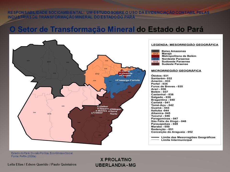 X PROLATINO UBERLANDIA - MG RESPONSABILIDADE SOCIOAMBIENTAL: UM ESTUDO SOBRE O USO DA EVIDENCIAÇÃO CONTÁBIL PELAS INDÚSTRIAS DE TRANSFORMAÇÃO MINERAL DO ESTADO DO PARÁ Leila Elias / Edson Querido / Paulo Quintairos EmpresaProdutoNatureza da Atividade Localização AlbrásAlumínioMetalurgiaBarcarena AlunorteAluminaMetalurgiaBarcarena AlubarAlumínioMetalurgiaBarcarena Camargo CorreaSilícioMetalurgiaBreu Branco CosiparFerro-gusaSiderurgiaMarabá SimaraFerro-gusaSiderurgiaMarabá UsimarFerro-gusaSiderurgiaMarabá IbéricaFerro-gusaSiderurgiaMarabá Terra NorteFerro-gusaSiderurgiaMarabá SideparFerro-gusaSiderurgiaMarabá Indústria de Transformação Mineral do Pará: Produto e Localização Fonte: PARÁ(2006a) O Setor de Transformação Mineral do Estado do Pará
