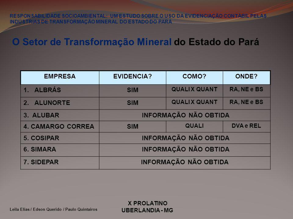 X PROLATINO UBERLANDIA - MG RESPONSABILIDADE SOCIOAMBIENTAL: UM ESTUDO SOBRE O USO DA EVIDENCIAÇÃO CONTÁBIL PELAS INDÚSTRIAS DE TRANSFORMAÇÃO MINERAL