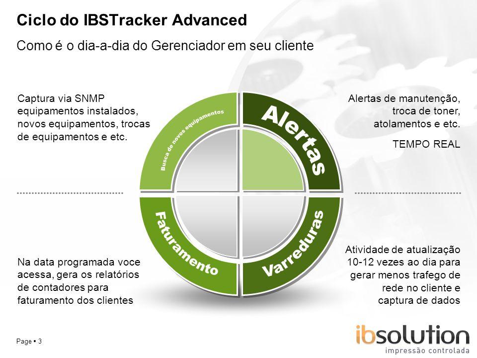 YOUR LOGO Page 3 Ciclo do IBSTracker Advanced Alertas de manutenção, troca de toner, atolamentos e etc. TEMPO REAL Atividade de atualização 10-12 veze
