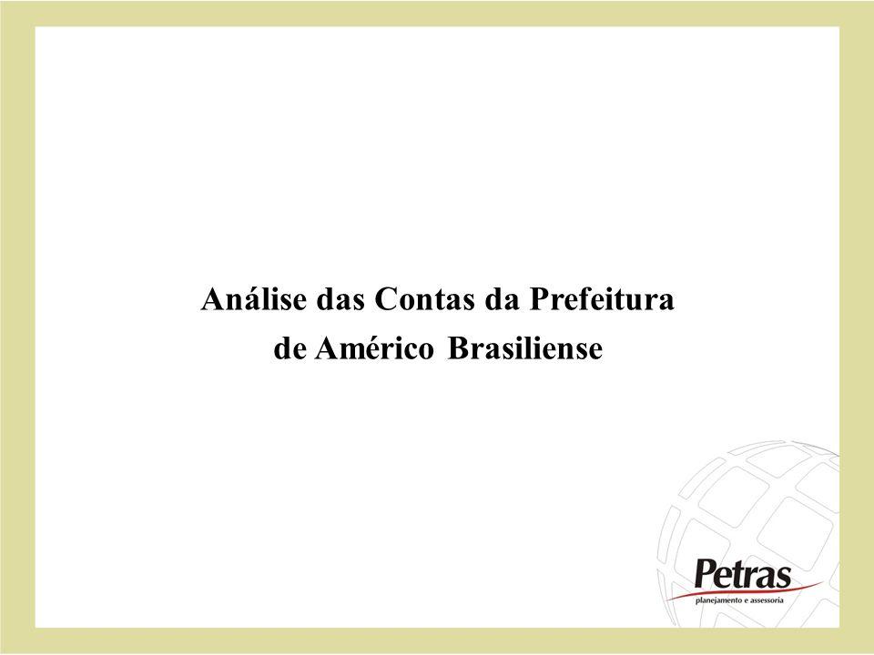 Análise das Contas da Prefeitura de Américo Brasiliense