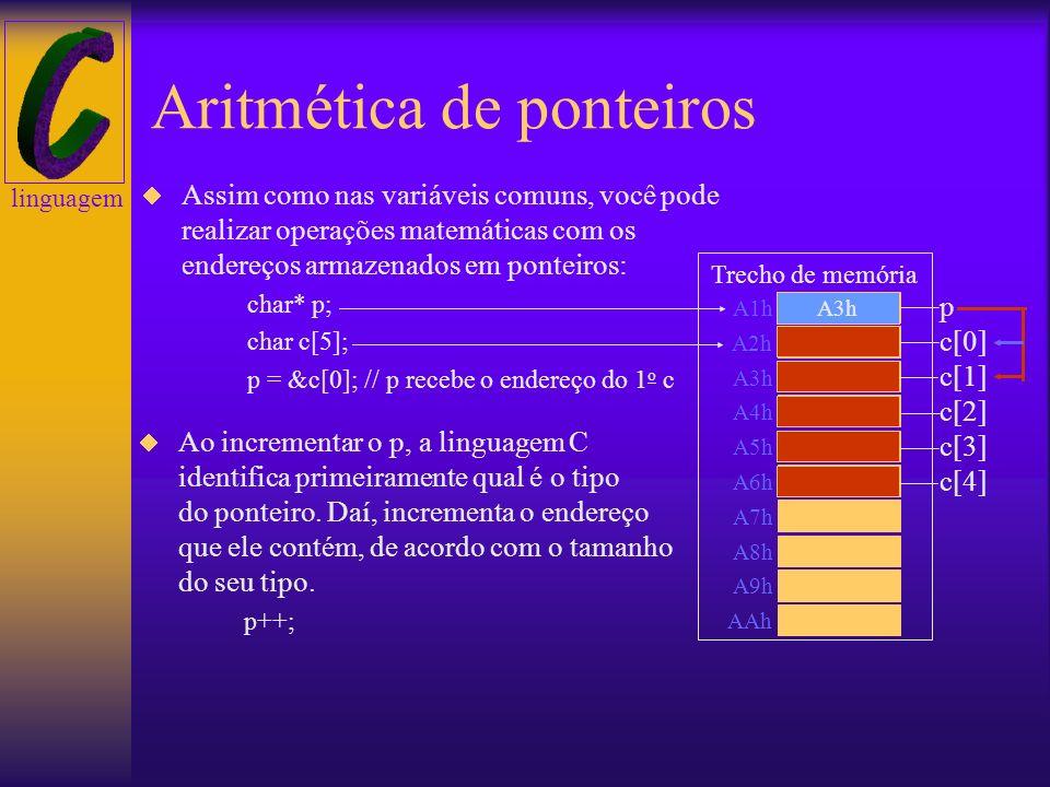 linguagem Trecho de memória A1h A2h A3h A4h A5h A Variável c (contendo o valor A) A1h Variável ponteiro (contendo o endereço A1h) Utilizando ponteiros