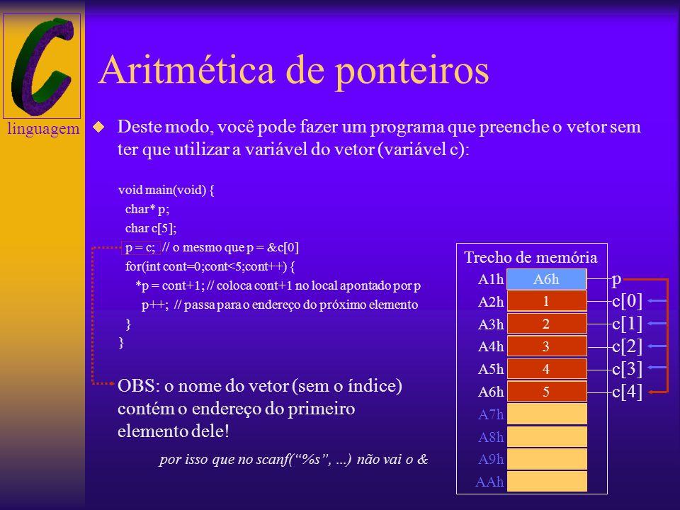 linguagem Aritmética de ponteiros Ao incrementar o p, a linguagem C identifica primeiramente qual é o tipo do ponteiro. Daí, incrementa o endereço que