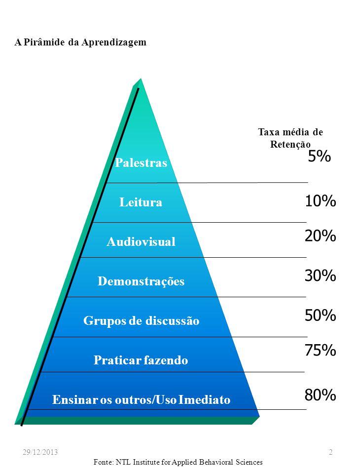 Índices de Endividamento ( Estrutura de Capital ) PassivoLei da S.A.Dados Exigível (Capital de Terceiros) Circulante Exigível a Longo Prazo Sub Total 4.500 Não Exigível (Capital Próprio) Total Patrimônio Líquido 4.000 500 5.500 10.000 xxxxxxxx Quantidade de Endividamento => CT x CP 1) Participação de CT = Capital de Terceiros = 4.500 = 45% Passivo Total 10.000 Média BrasileiraPaíses Desenvolv.