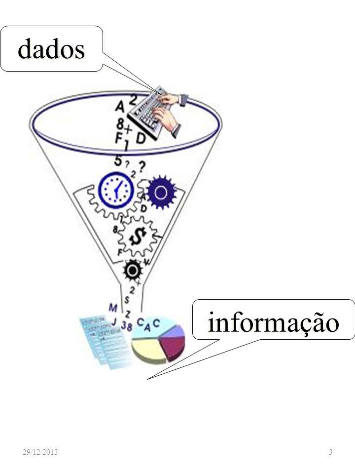 29/12/20133 dados informação
