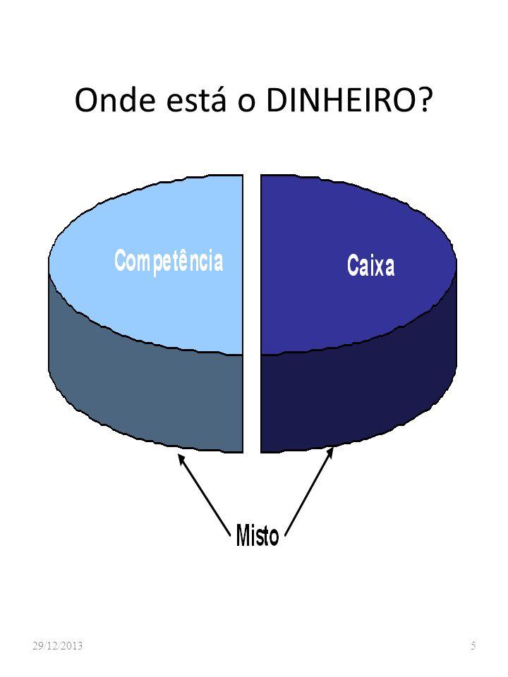 Onde está o DINHEIRO? 29/12/20135