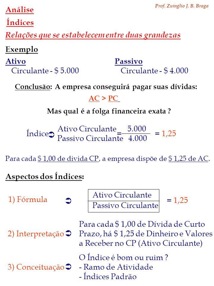 Índices de Liquidez Avalia a Capacidade de Pagamento da Empresa Curto Prazo 1) L.