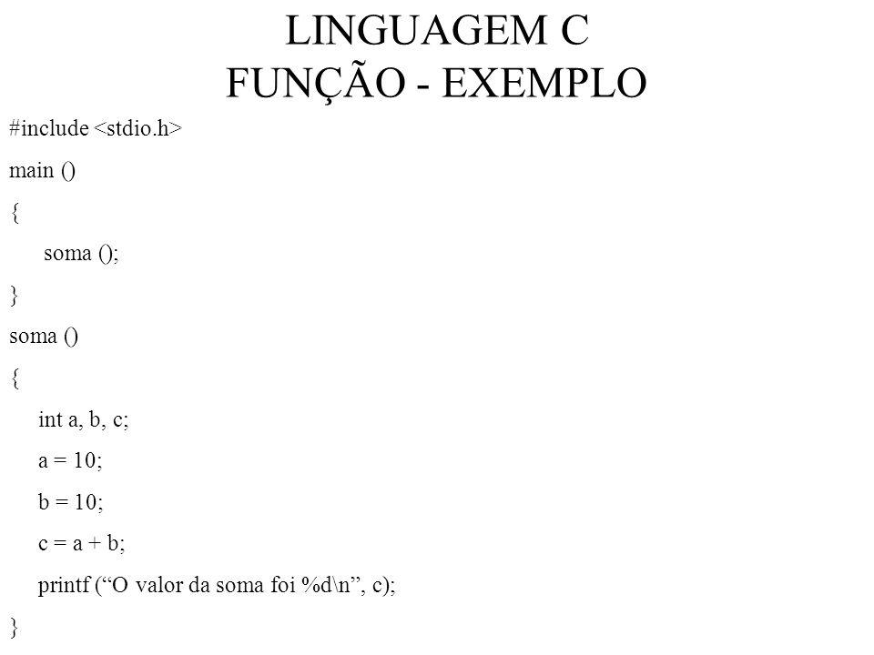LINGUAGEM C FUNÇÃO - EXEMPLO #include main () { soma (); } soma () { int a, b, c; a = 10; b = 10; c = a + b; printf (O valor da soma foi %d\n, c); }
